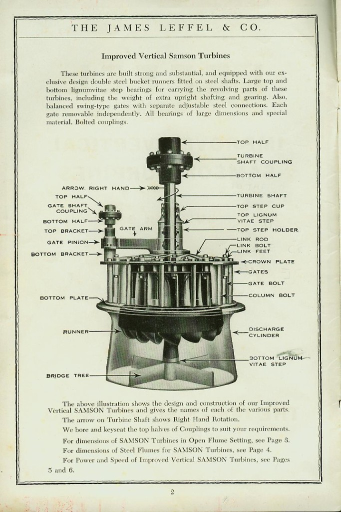 """The wicket gate turbine utilized adjustable vanes to control the flow to the runner. The runner is the darkened part inside of the diagram. Each wicket was controlled by control rods that were connected to a segment gear on the """"gate arm"""". As the """"gate pinion"""" would turn, either by manual control or a governor, it would move the segment gear, thus activating the wicket control rods either opening or closing them."""
