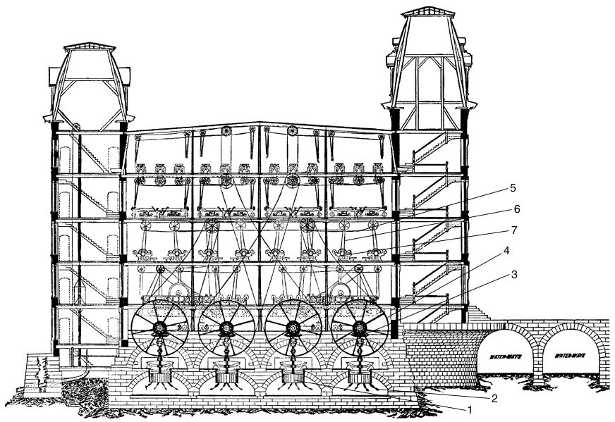 mill_lineshaft_layout